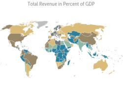 IMF Data Home Page - IMF Data